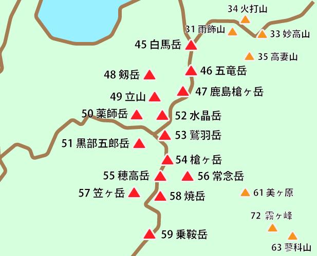 飛騨山脈(北アルプス) | 日本...